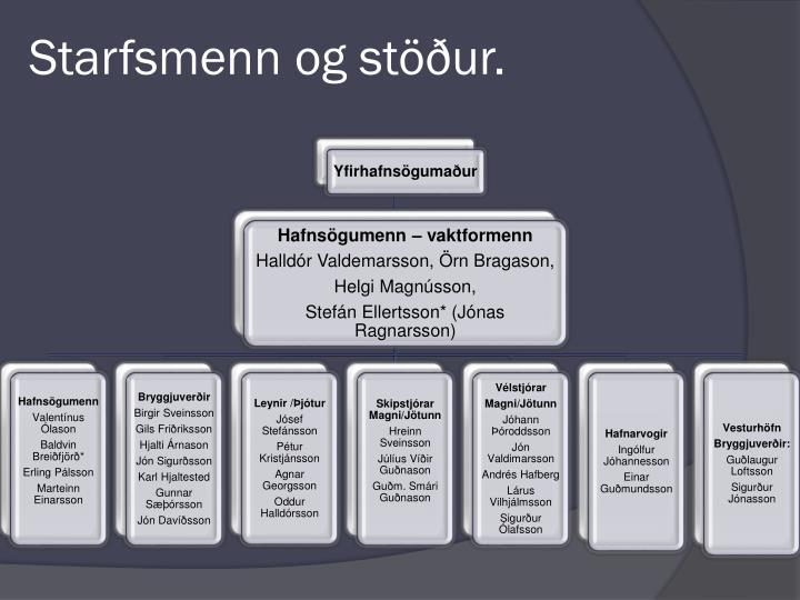 Starfsmenn og stöður.