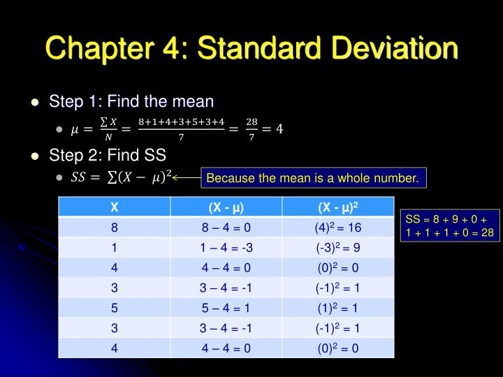 Chapter 4: Standard Deviation