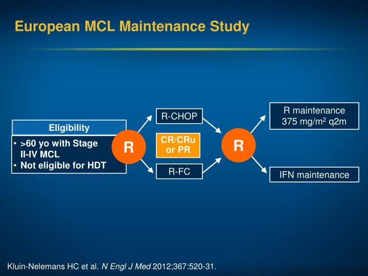 European MCL Maintenance Study
