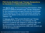 fda grants breakthrough therapy designations for ibrutinib in 3 different b cell nhls