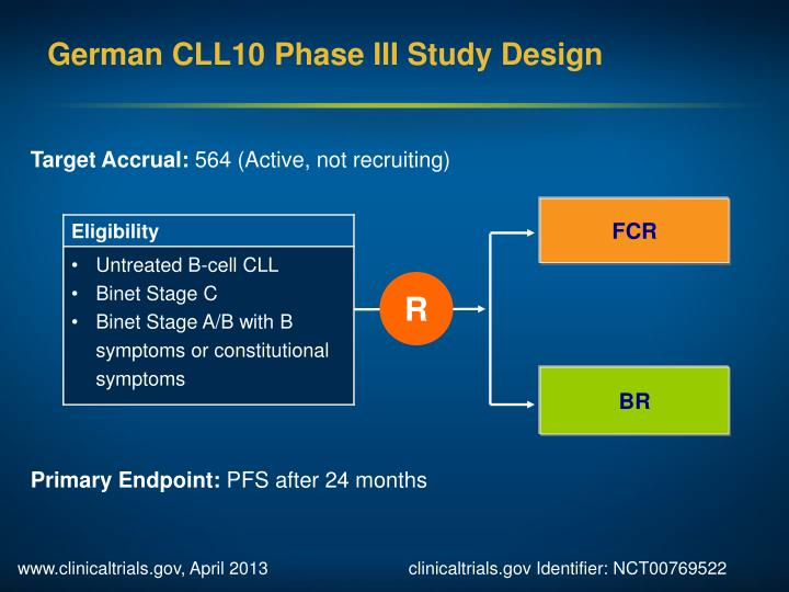 German CLL10 Phase III Study Design