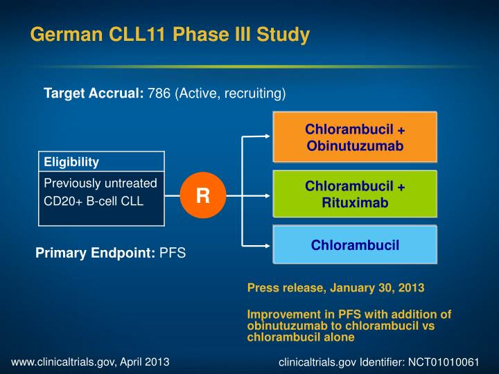 German CLL11 Phase III