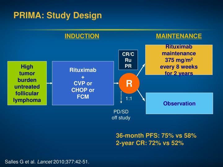 PRIMA: Study Design