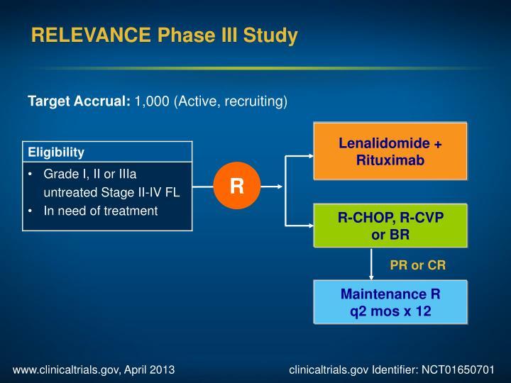 RELEVANCE Phase III Study