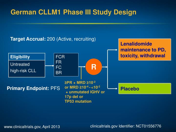 German CLLM1 Phase III Study Design