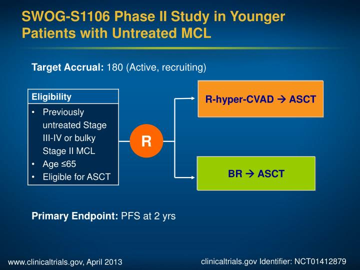 SWOG-S1106 Phase II Study in Younger Patients with Untreated MCL