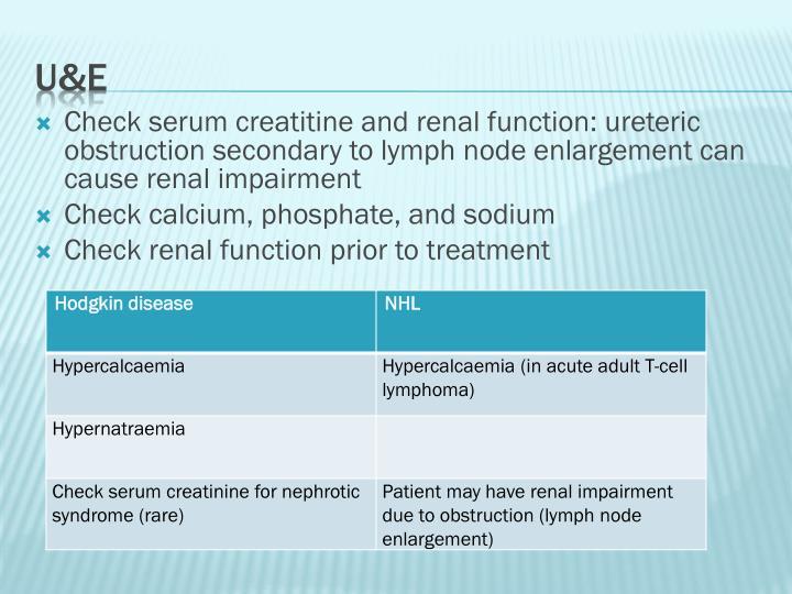 Check serum