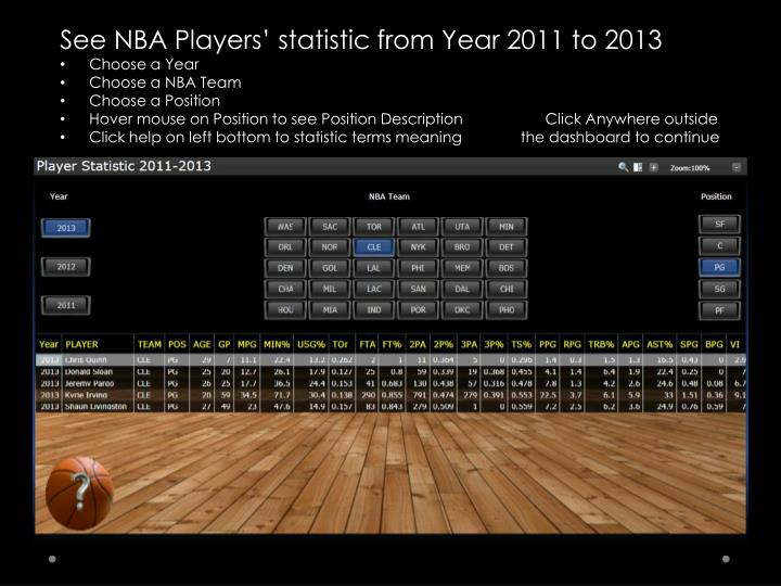 See NBA Players' statistic from Year 2011 to 2013