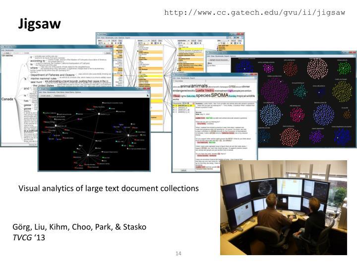 http://www.cc.gatech.edu/gvu/ii/jigsaw