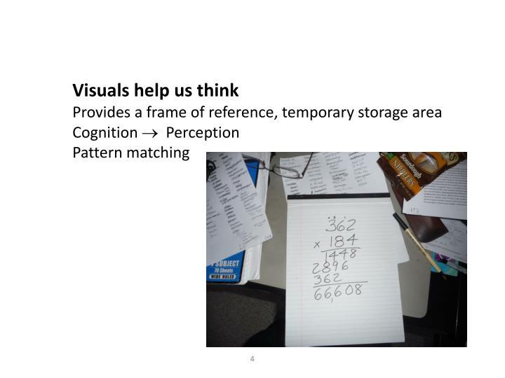 Visuals help us think