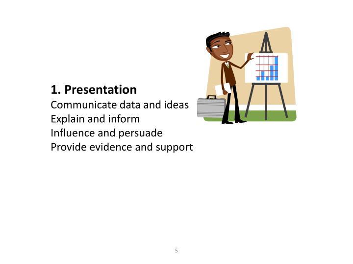 1. Presentation