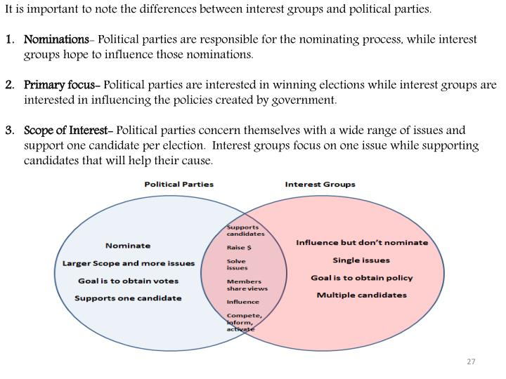 It is important to note the differences between interest groups and political parties.