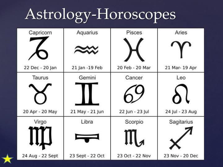 Astrology-Horoscopes