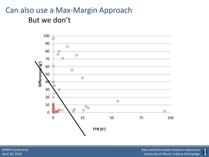 Can also use a Max-Margin Approach