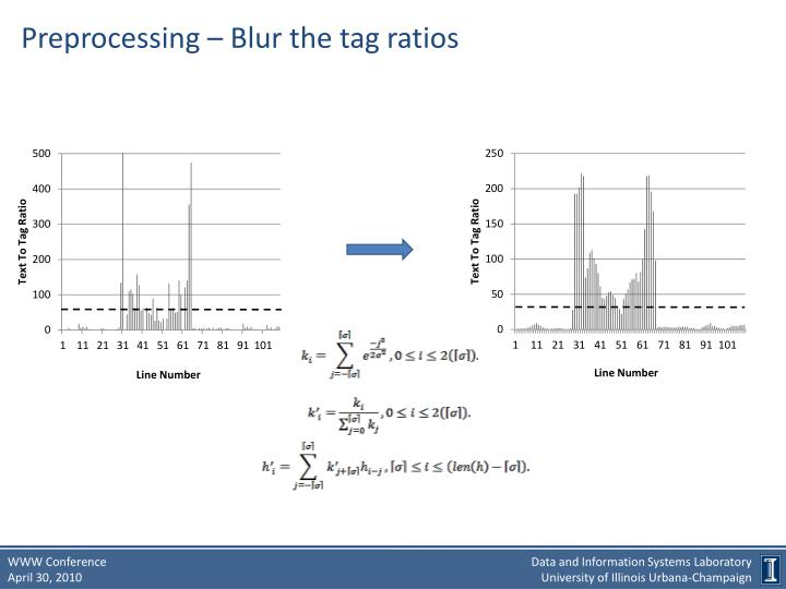 Preprocessing – Blur the tag ratios