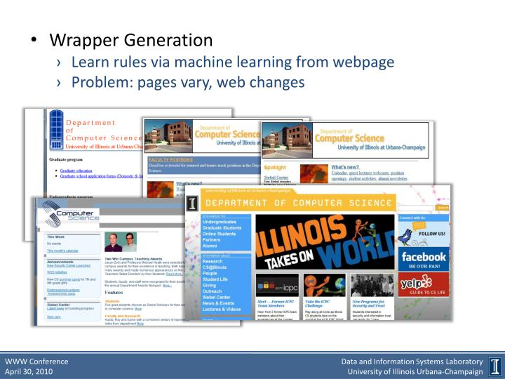 Wrapper Generation