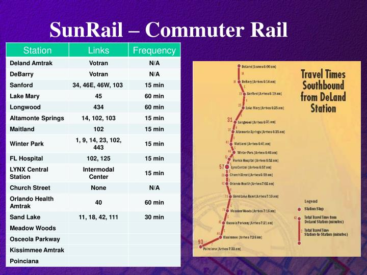 SunRail – Commuter Rail