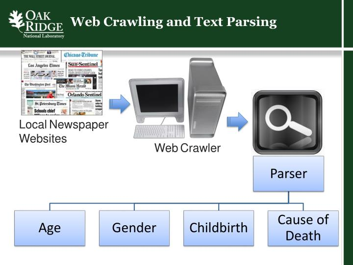 Web Crawling and Text Parsing