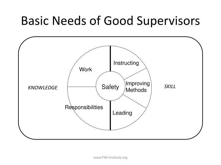 Basic Needs of Good Supervisors
