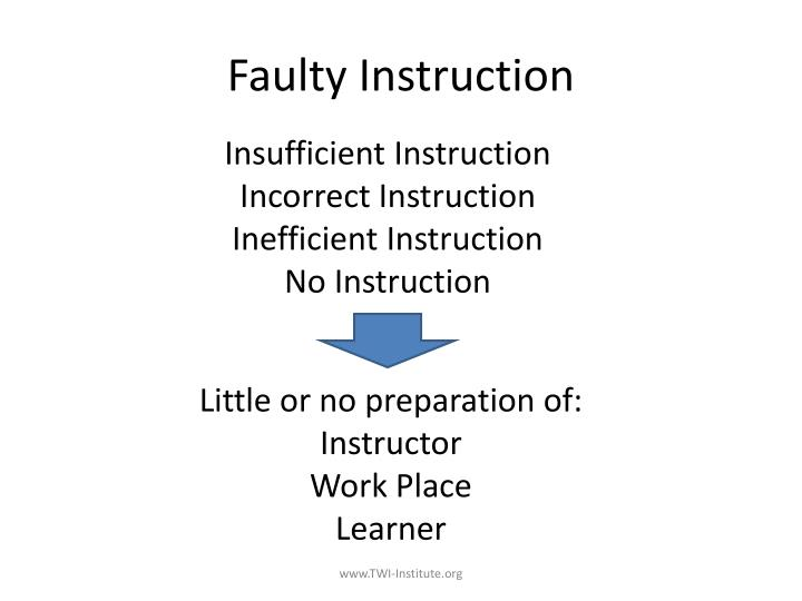 Faulty Instruction