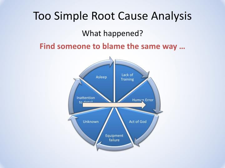 root cause analysis training case studies A case study in root cause defect analysis formal analysis training and testing to we first discuss our methodology for the root cause analysis study in.
