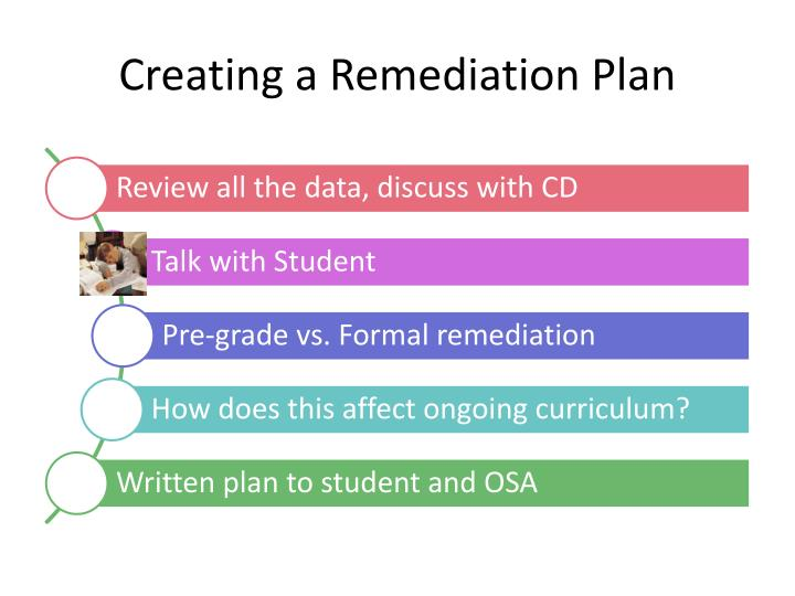Creating a Remediation Plan
