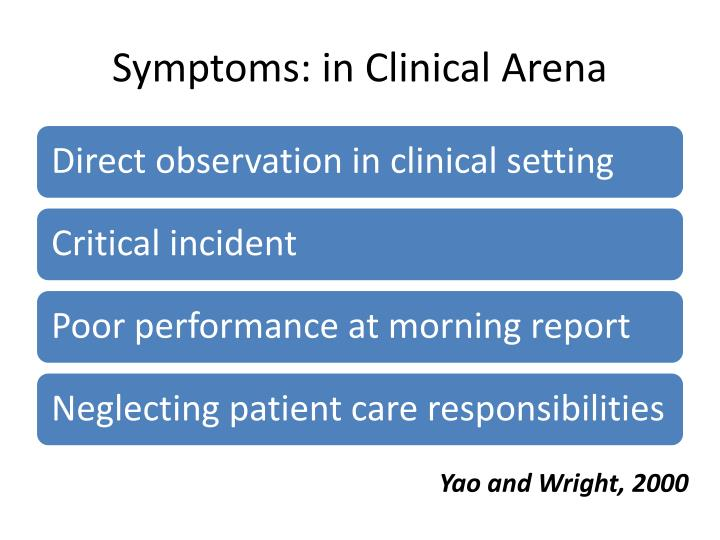 Symptoms: in Clinical Arena