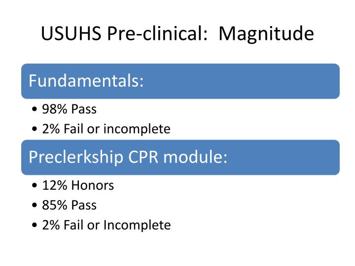 USUHS Pre-clinical:  Magnitude