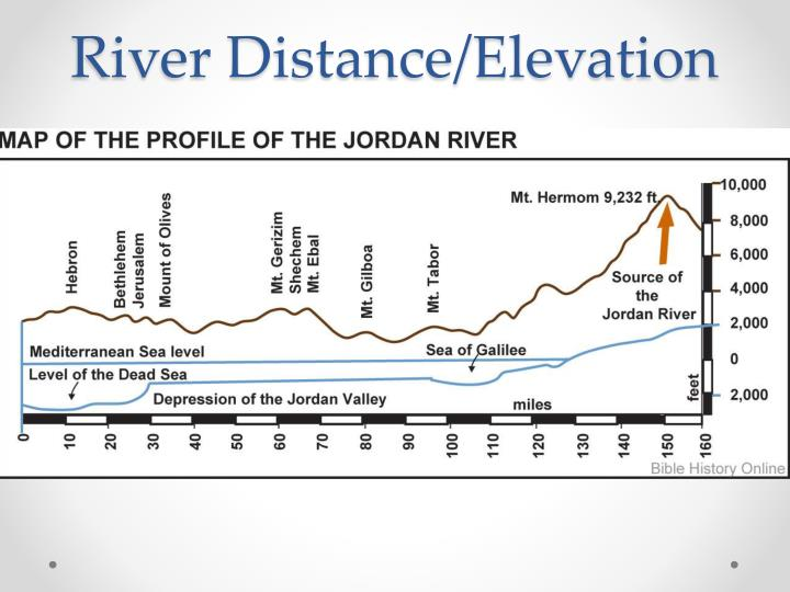 River Distance/Elevation