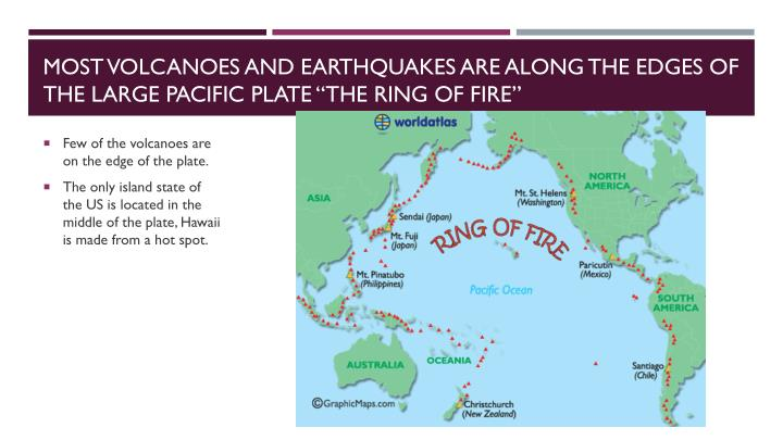 """Most volcanoes and earthquakes are along the edges of the large pacific plate """"The Ring of Fire"""""""