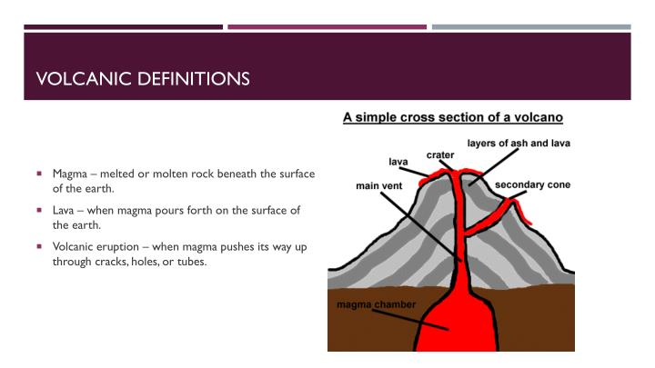 Volcanic definitions