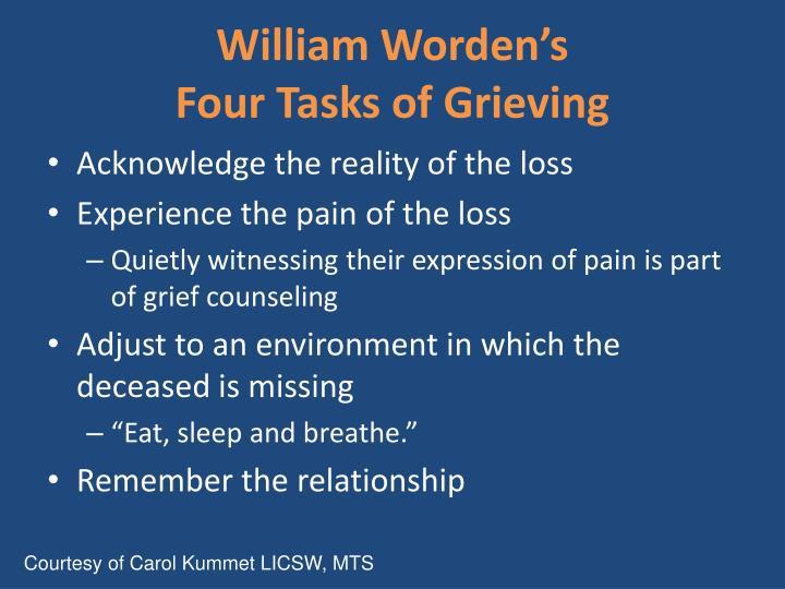 William Worden's