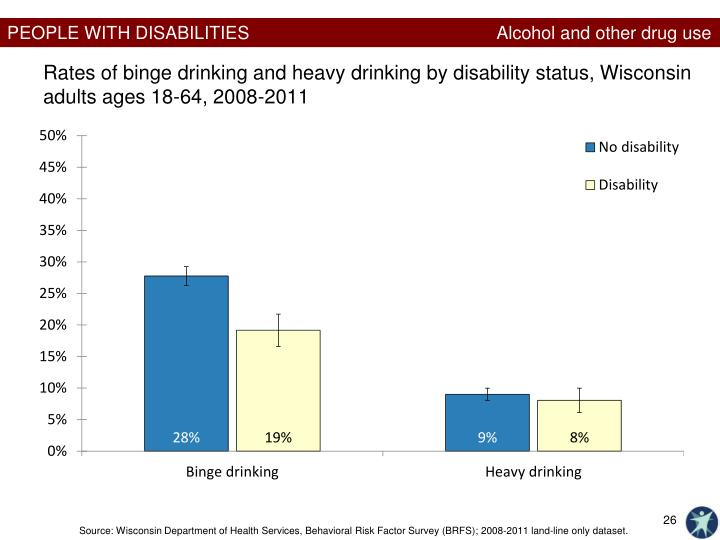 Alcohol and other drug use