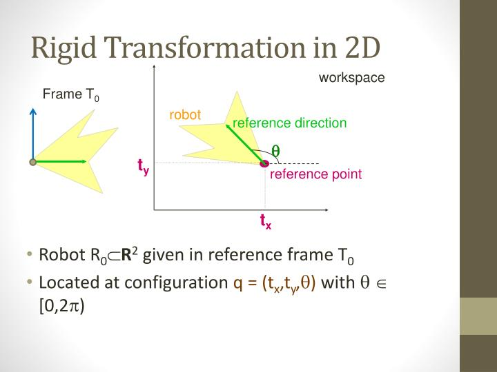 Rigid Transformation in 2D