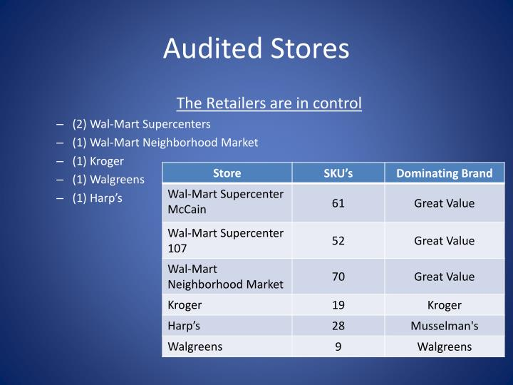 Audited Stores