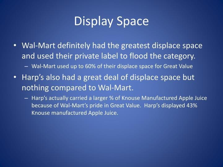 Display Space