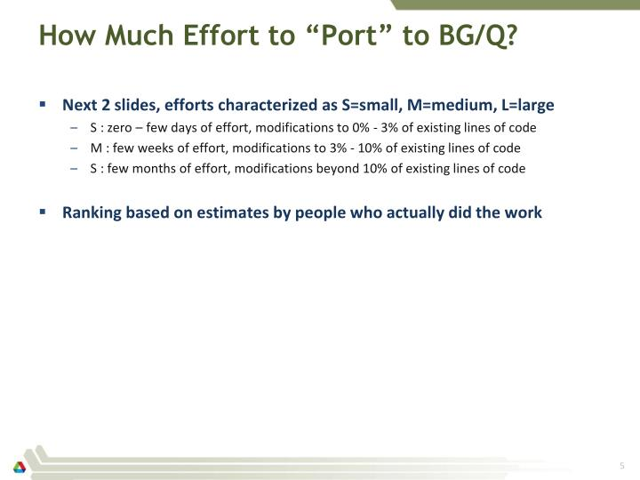 "How Much Effort to ""Port"" to BG/Q?"