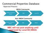 commercial properties database7