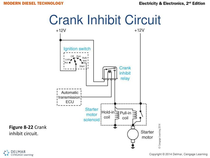 Crank Inhibit Circuit