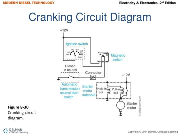 Cranking Circuit Diagram