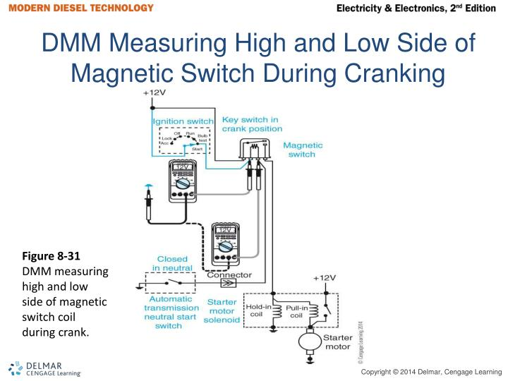 DMM Measuring High and Low Side of Magnetic Switch During Cranking