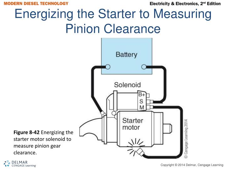 Energizing the Starter to Measuring Pinion Clearance