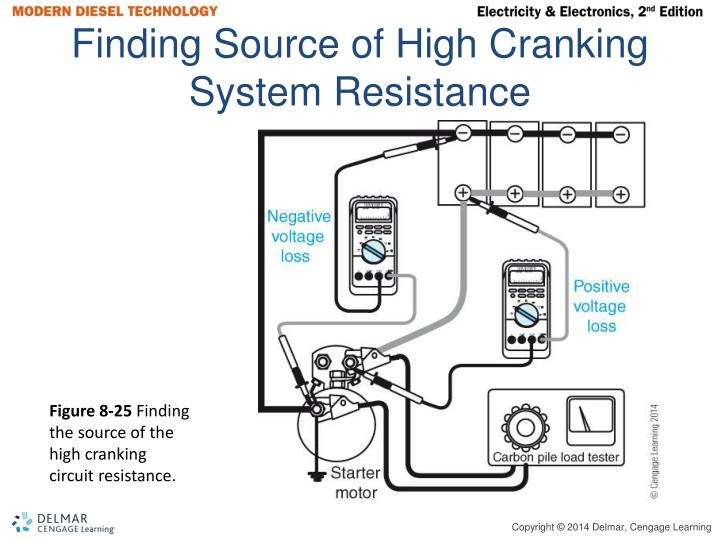 Finding Source of High Cranking System Resistance