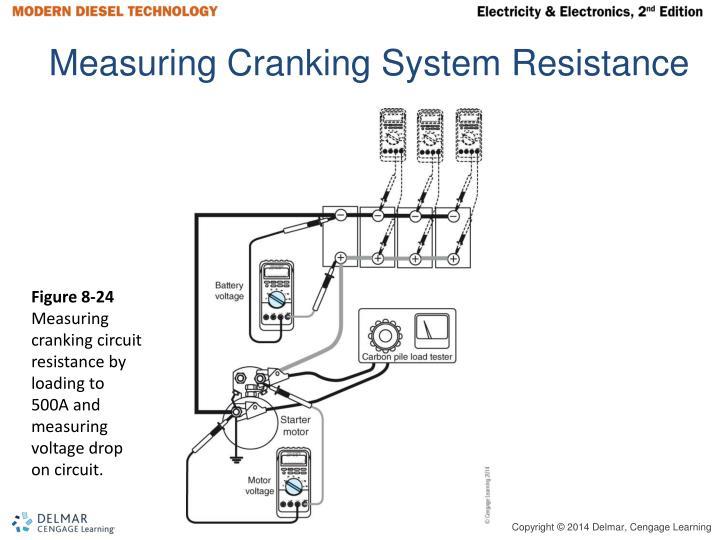 Measuring Cranking System Resistance