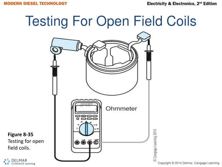 Testing For Open Field Coils