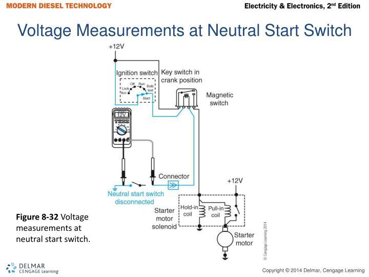 Voltage Measurements at Neutral Start Switch