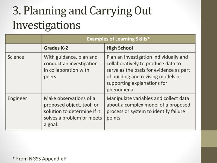 3. Planning and Carrying Out Investigations