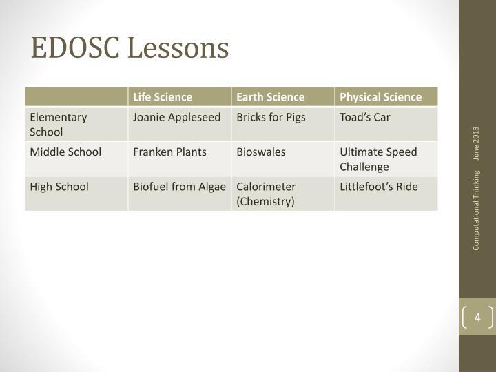EDOSC Lessons