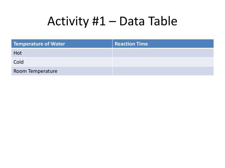 Activity #1 – Data Table