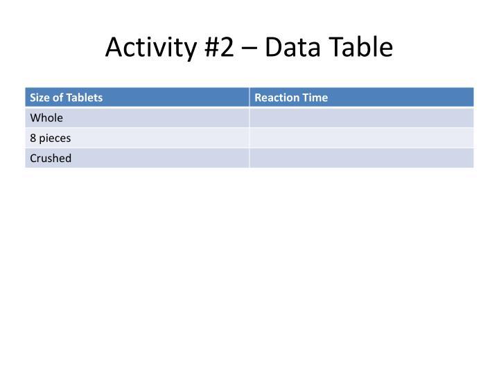 Activity #2 – Data Table